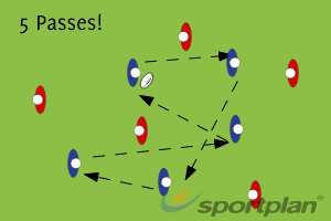 5 pass gamePractices for JuniorsRugby Drills Coaching