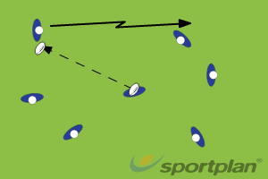 Catch and runWarm UpRugby Drills Coaching