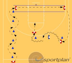 HeptathalonGamesBasketball Drills Coaching