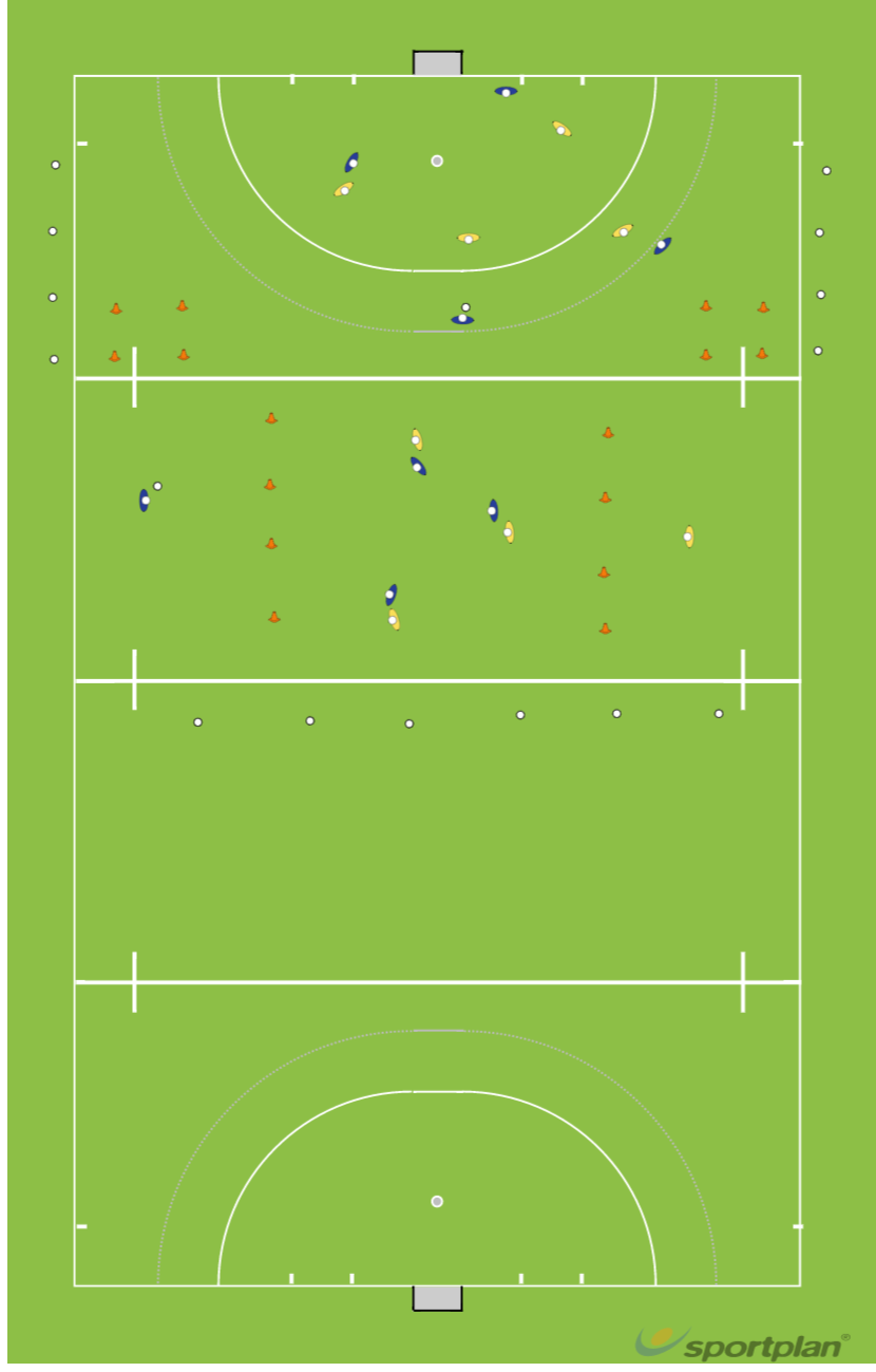 Small sided game focus on TransitionsOverload situationsHockey Drills Coaching