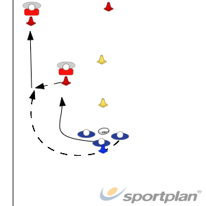 Back Row Move Going Left down BlindScrumRugby Drills Coaching