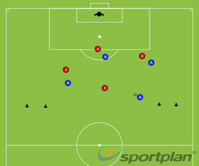 Defence to Attack TransitionPassing and ReceivingFootball Drills Coaching