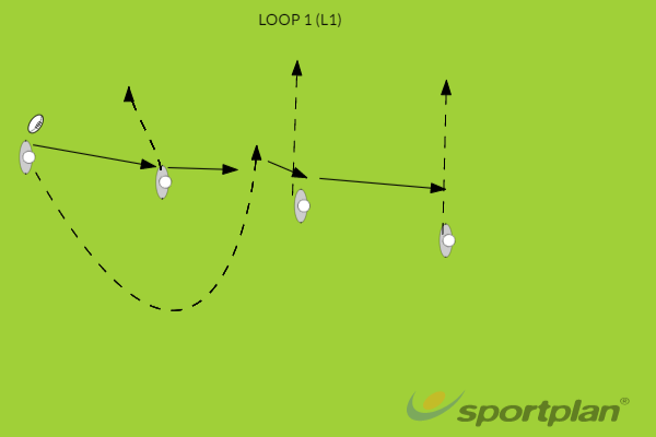 LOOP 1 (L1)Rugby Drills Coaching