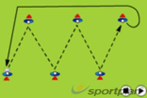 Passing skillsRugby Drills Coaching