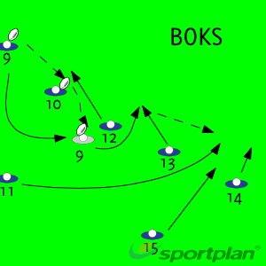 BoksBacks MovesRugby Drills Coaching
