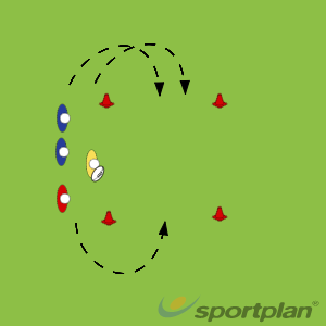2vs1Off LoadsRugby Drills Coaching