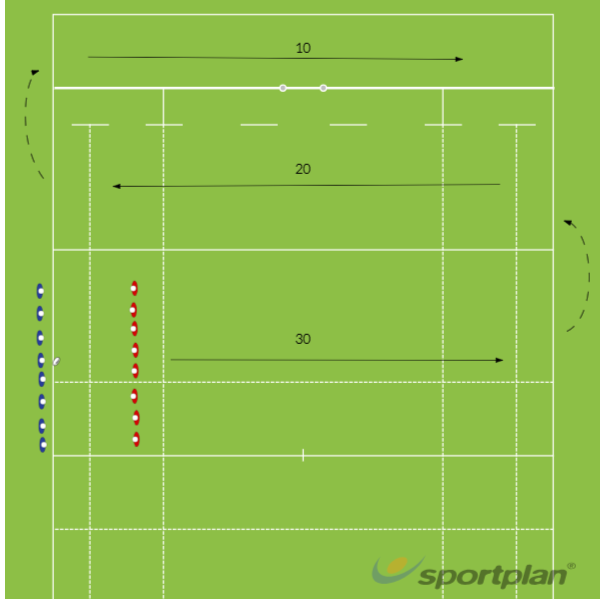 30, 20 , 10Match RelatedRugby Drills Coaching