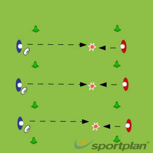 TacklingTacklingRugby Drills Coaching