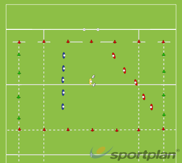 Guided gameDecision makingRugby Drills Coaching