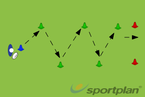 Ball carryingAgility & Running SkillsRugby Drills Coaching