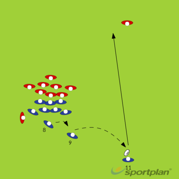9/11Match RelatedRugby Drills Coaching