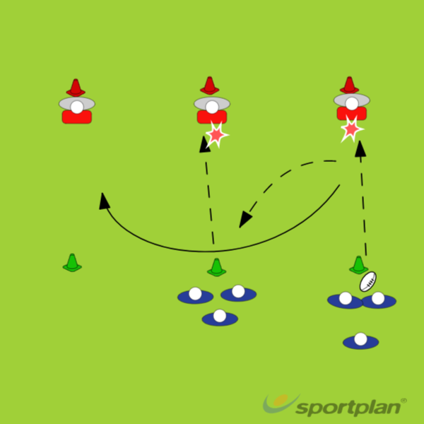 Pods breakdown continuityRuck Clear OutRugby Drills Coaching