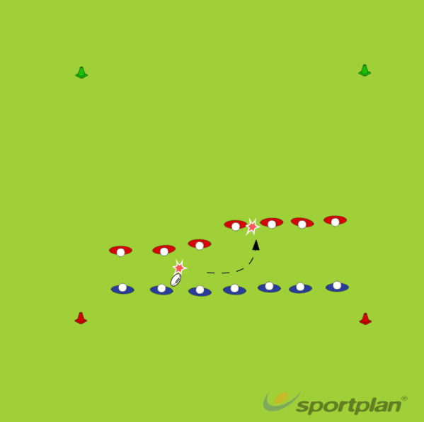 Pick'n go raceRuckRugby Drills Coaching