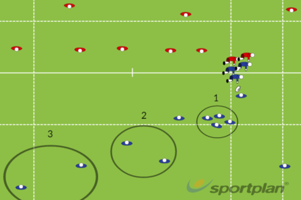 Team basic tacticsDecision makingRugby Drills Coaching