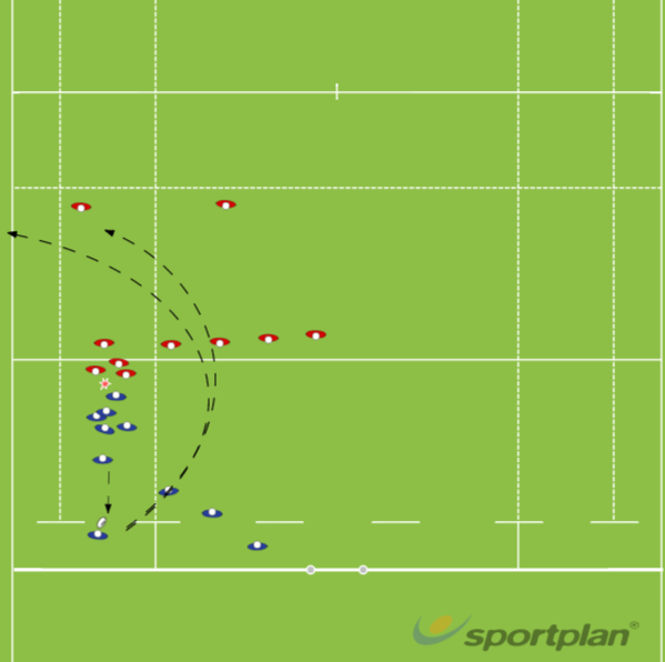 Kick out of 22mMatch RelatedRugby Drills Coaching