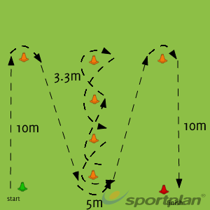 Agility testAgility & Running SkillsRugby Drills Coaching