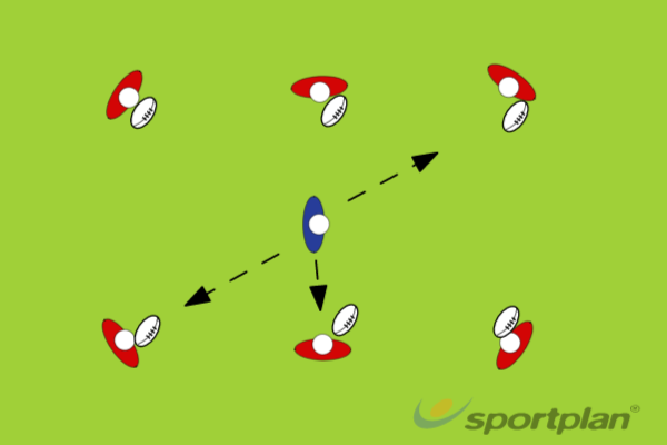 Fitness tackle 6 pointsTacklingRugby Drills Coaching