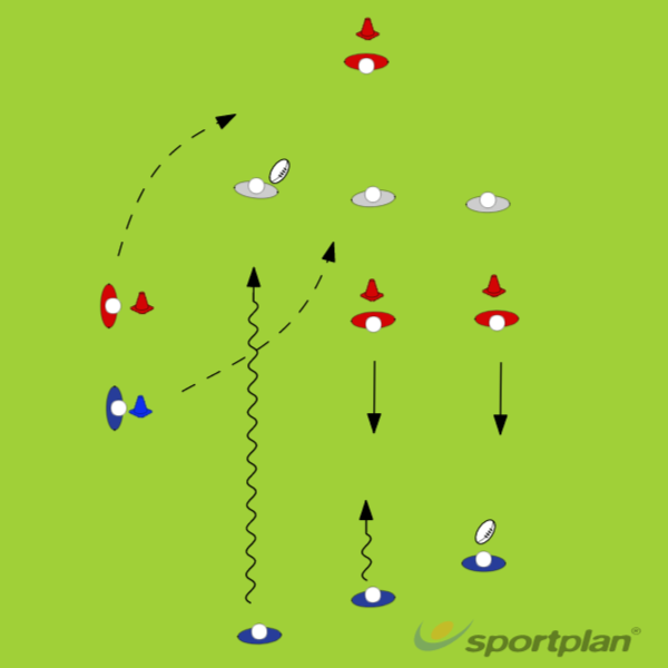 Attacking space + supportDecision makingRugby Drills Coaching