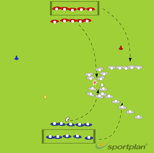 Colored markers off+def variation continuityMatch RelatedRugby Drills Coaching