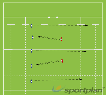 British bulldogWarm UpRugby Drills Coaching