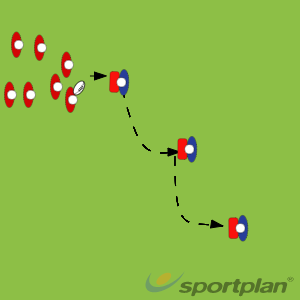 Rucking variationRuckRugby Drills Coaching