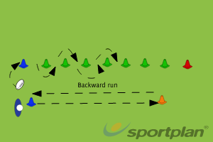 Backward run and ball carryingPractices for JuniorsRugby Drills Coaching