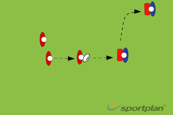RuckingRuckRugby Drills Coaching