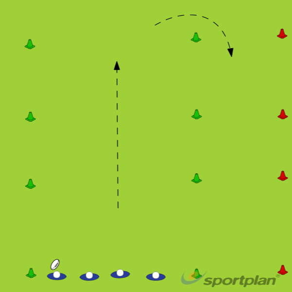 Catch and passPassingRugby Drills Coaching