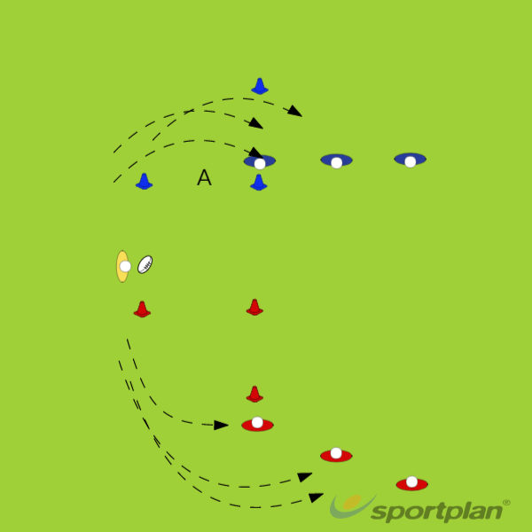 Att + Def out of APractices for JuniorsRugby Drills Coaching