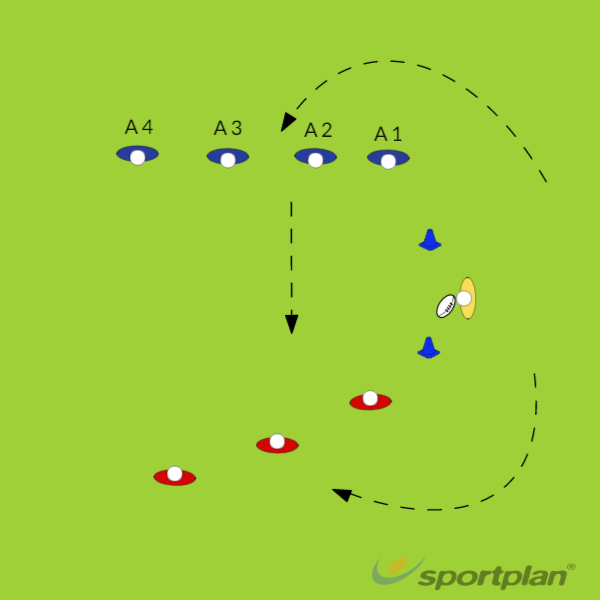 Up and pushDefensive PatternsRugby Drills Coaching