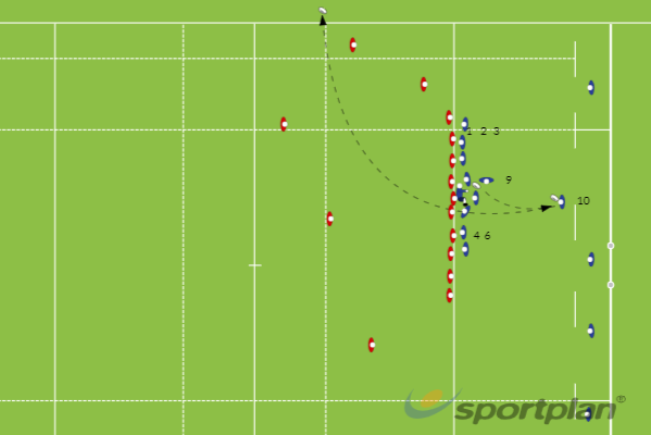 DOUBLE NUMBERRugby Drills Coaching