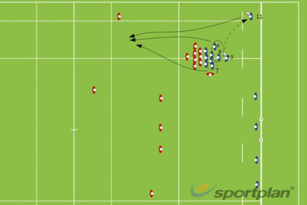 TRIPLE NUMBERRugby Drills Coaching