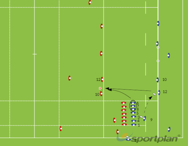 GT Exiting strategy LINEOUT - LEFT/RIGHTMatch RelatedRugby Drills Coaching