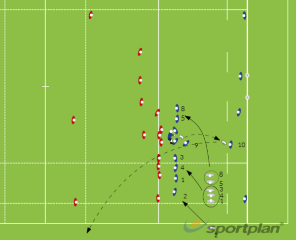 Kick for exitRugby Drills Coaching