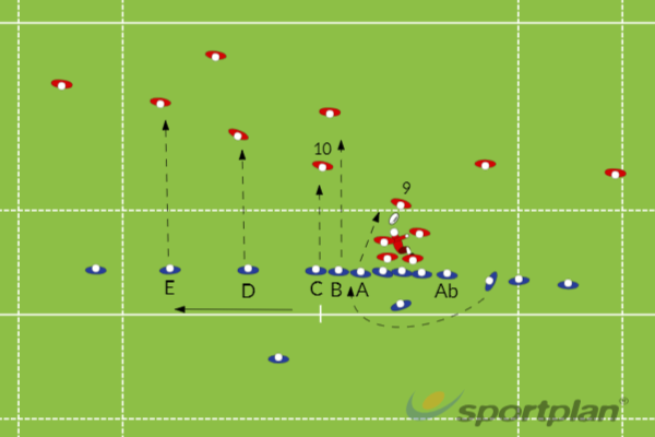 DEFENSIVE STRUCTUREDefensive PatternsRugby Drills Coaching