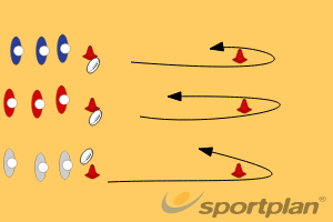 Handling RaceHandlingRugby Drills Coaching