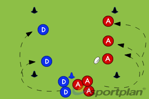 3 vs 2Decision makingRugby Drills Coaching