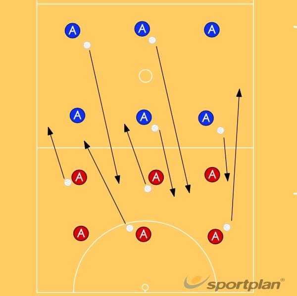 Quick handsBall skillsNetball Drills Coaching