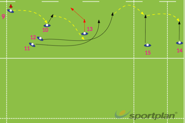 Mystery - OptionRugby Drills Coaching