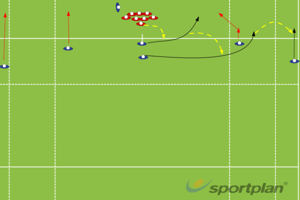 Midfield scrum option 1Backs MovesRugby Drills Coaching