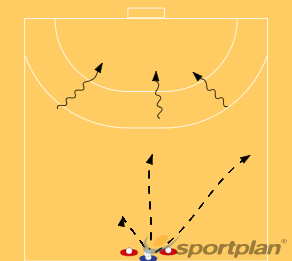 Temps de réaction - exercice par 2111 running/jumping/movingHandball Drills Coaching