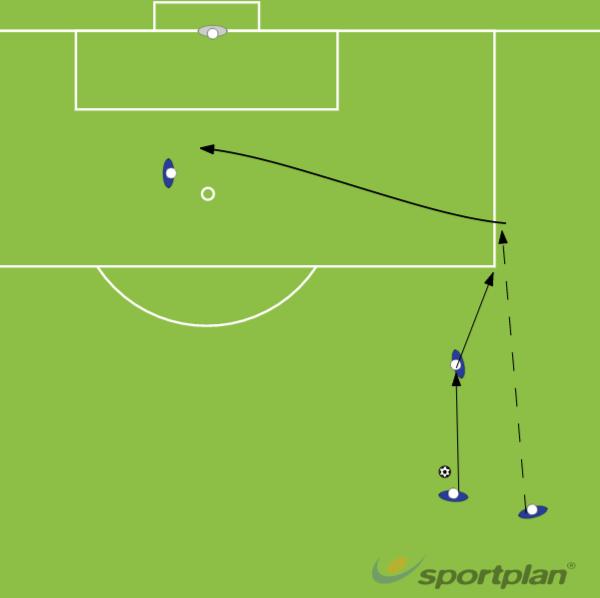 attacking overlapFootball Drills Coaching