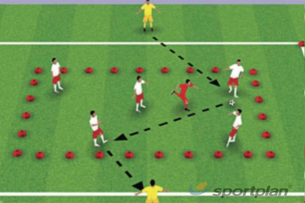 Activity 3 - Danger ZoneFootball Drills Coaching