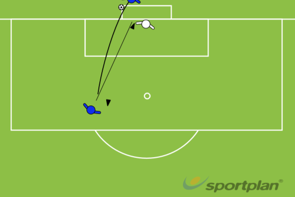 Goalkeeper Drill 3GoalkeepingFootball Drills Coaching