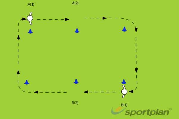 Conditioning Drill 1AgilityFootball Drills Coaching