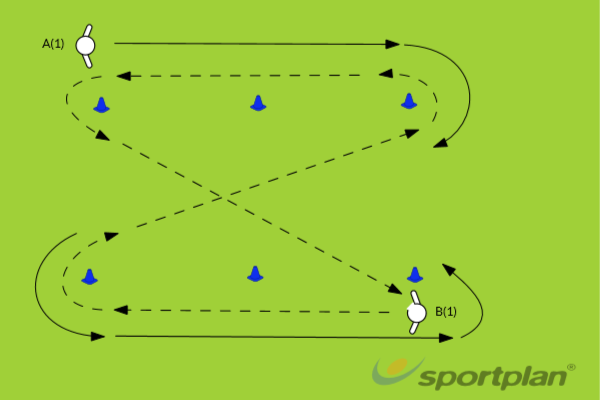 Conditioning Drill 4AgilityFootball Drills Coaching