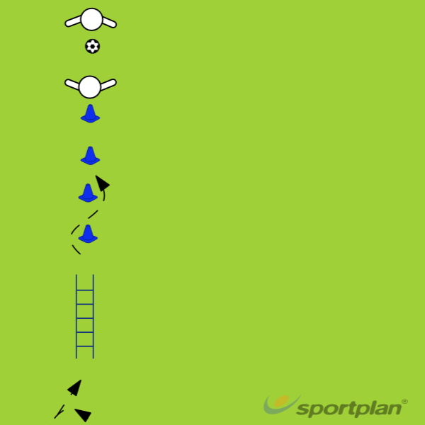 Conditioning Drill 8Football Drills Coaching