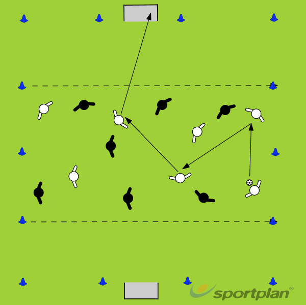 Possession  Drill 5PossessionFootball Drills Coaching