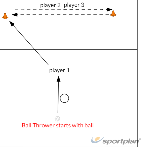 Autosave 6220298Decision makingNetball Drills Coaching