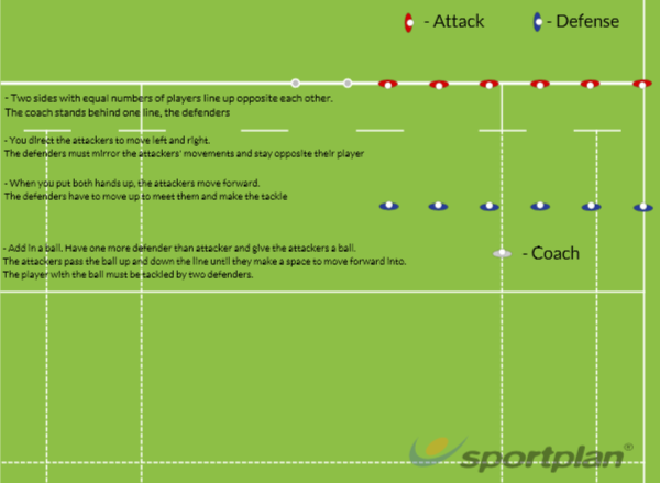 Defensive LineRugby Drills Coaching